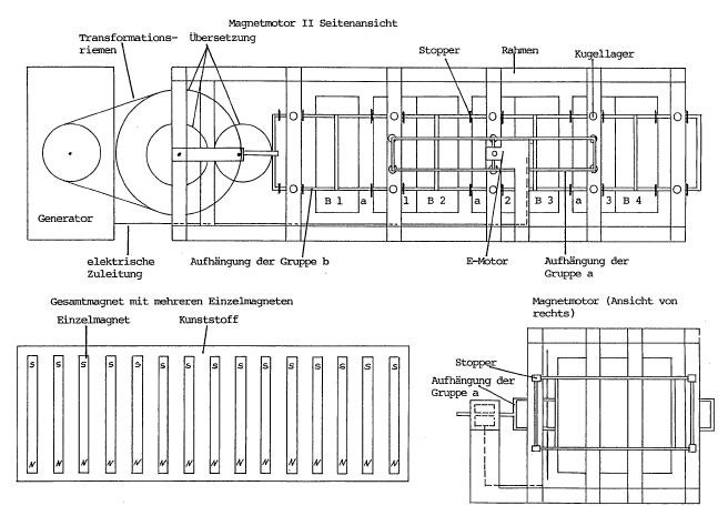 magnetmotor selbst bauen magnet motor technik entwicklungen patente ebay. Black Bedroom Furniture Sets. Home Design Ideas