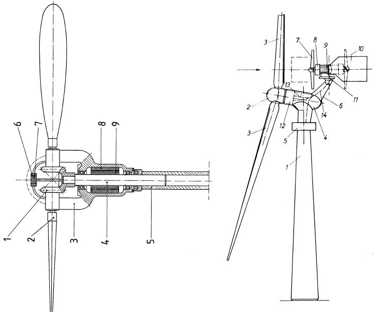 windrad selber bauen windgenerator technik. Black Bedroom Furniture Sets. Home Design Ideas